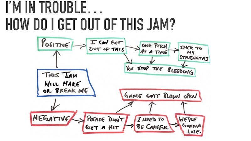 how to get out of a jam